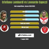 Cristiano Lombardi vs Leonardo Capezzi h2h player stats