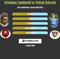 Cristiano Lombardi vs Patryk Dziczek h2h player stats