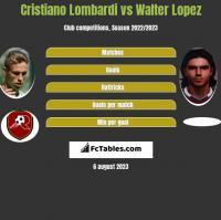 Cristiano Lombardi vs Walter Lopez h2h player stats