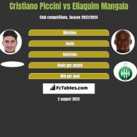 Cristiano Piccini vs Eliaquim Mangala h2h player stats