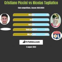 Cristiano Piccini vs Nicolas Tagliafico h2h player stats