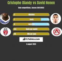 Cristophe Diandy vs David Henen h2h player stats