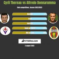 Cyril Thereau vs Alfredo Donnarumma h2h player stats