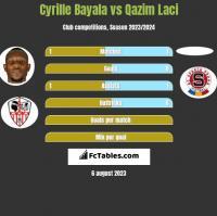 Cyrille Bayala vs Qazim Laci h2h player stats