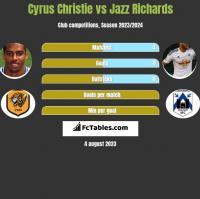 Cyrus Christie vs Jazz Richards h2h player stats