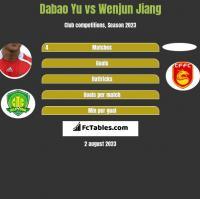 Dabao Yu vs Wenjun Jiang h2h player stats