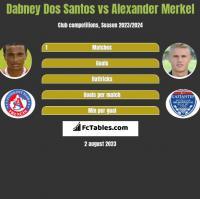 Dabney Dos Santos vs Alexander Merkel h2h player stats
