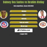 Dabney Dos Santos vs Ibrahim Afellay h2h player stats