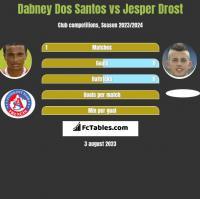 Dabney Dos Santos vs Jesper Drost h2h player stats