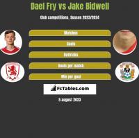 Dael Fry vs Jake Bidwell h2h player stats