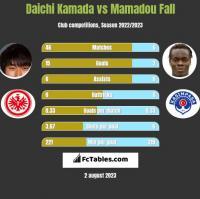 Daichi Kamada vs Mamadou Fall h2h player stats