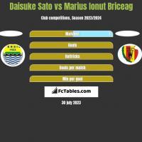 Daisuke Sato vs Marius Ionut Briceag h2h player stats