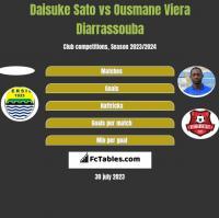 Daisuke Sato vs Ousmane Viera Diarrassouba h2h player stats