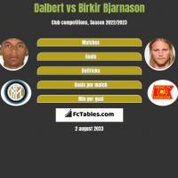 Dalbert vs Birkir Bjarnason h2h player stats