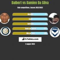 Dalbert vs Damien Da Silva h2h player stats