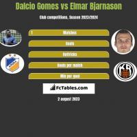 Dalcio Gomes vs Elmar Bjarnason h2h player stats