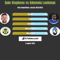 Dale Stephens vs Ademola Lookman h2h player stats