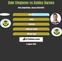 Dale Stephens vs Ashley Barnes h2h player stats