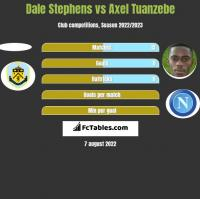 Dale Stephens vs Axel Tuanzebe h2h player stats
