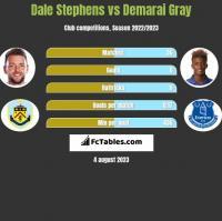 Dale Stephens vs Demarai Gray h2h player stats