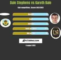 Dale Stephens vs Gareth Bale h2h player stats