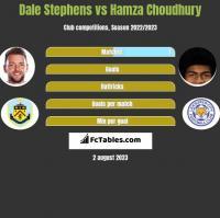Dale Stephens vs Hamza Choudhury h2h player stats