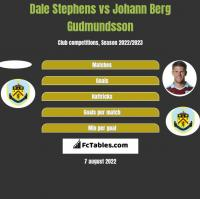 Dale Stephens vs Johann Berg Gudmundsson h2h player stats