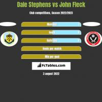 Dale Stephens vs John Fleck h2h player stats