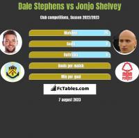 Dale Stephens vs Jonjo Shelvey h2h player stats