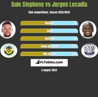 Dale Stephens vs Jurgen Locadia h2h player stats