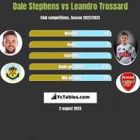Dale Stephens vs Leandro Trossard h2h player stats