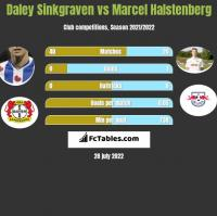 Daley Sinkgraven vs Marcel Halstenberg h2h player stats