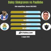 Daley Sinkgraven vs Paulinho h2h player stats