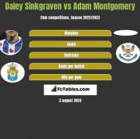 Daley Sinkgraven vs Adam Montgomery h2h player stats