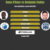 Dame N'Doye vs Benjamin Stokke h2h player stats