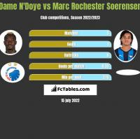 Dame N'Doye vs Marc Rochester Soerensen h2h player stats