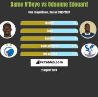 Dame N'Doye vs Odsonne Edouard h2h player stats
