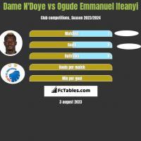 Dame N'Doye vs Ogude Emmanuel Ifeanyi h2h player stats