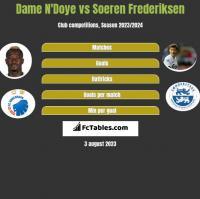 Dame N'Doye vs Soeren Frederiksen h2h player stats