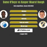 Dame N'Doye vs Kasper Waarst Hoegh h2h player stats