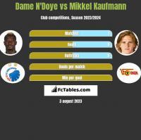 Dame N'Doye vs Mikkel Kaufmann h2h player stats