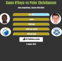 Dame N'Doye vs Peter Christiansen h2h player stats
