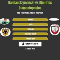 Damian Szymański vs Dimitrios Diamantopoulos h2h player stats