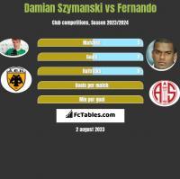 Damian Szymański vs Fernando h2h player stats