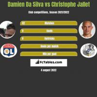 Damien Da Silva vs Christophe Jallet h2h player stats
