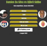 Damien Da Silva vs Djibril Sidibe h2h player stats