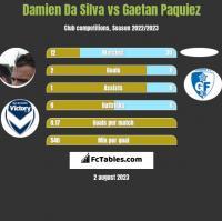 Damien Da Silva vs Gaetan Paquiez h2h player stats