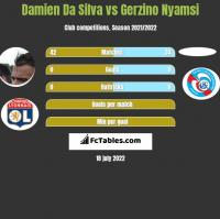 Damien Da Silva vs Gerzino Nyamsi h2h player stats