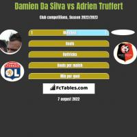Damien Da Silva vs Adrien Truffert h2h player stats