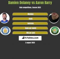 Damien Delaney vs Aaron Barry h2h player stats